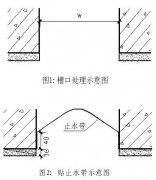 EL型外墙变形缝安装工艺