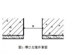 EM型外墙伸缩缝安装工艺